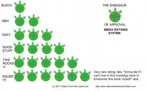stomp ratings card1 300x185 Lizard Lair Media Rating system: Dinosaur Stomps of Approval