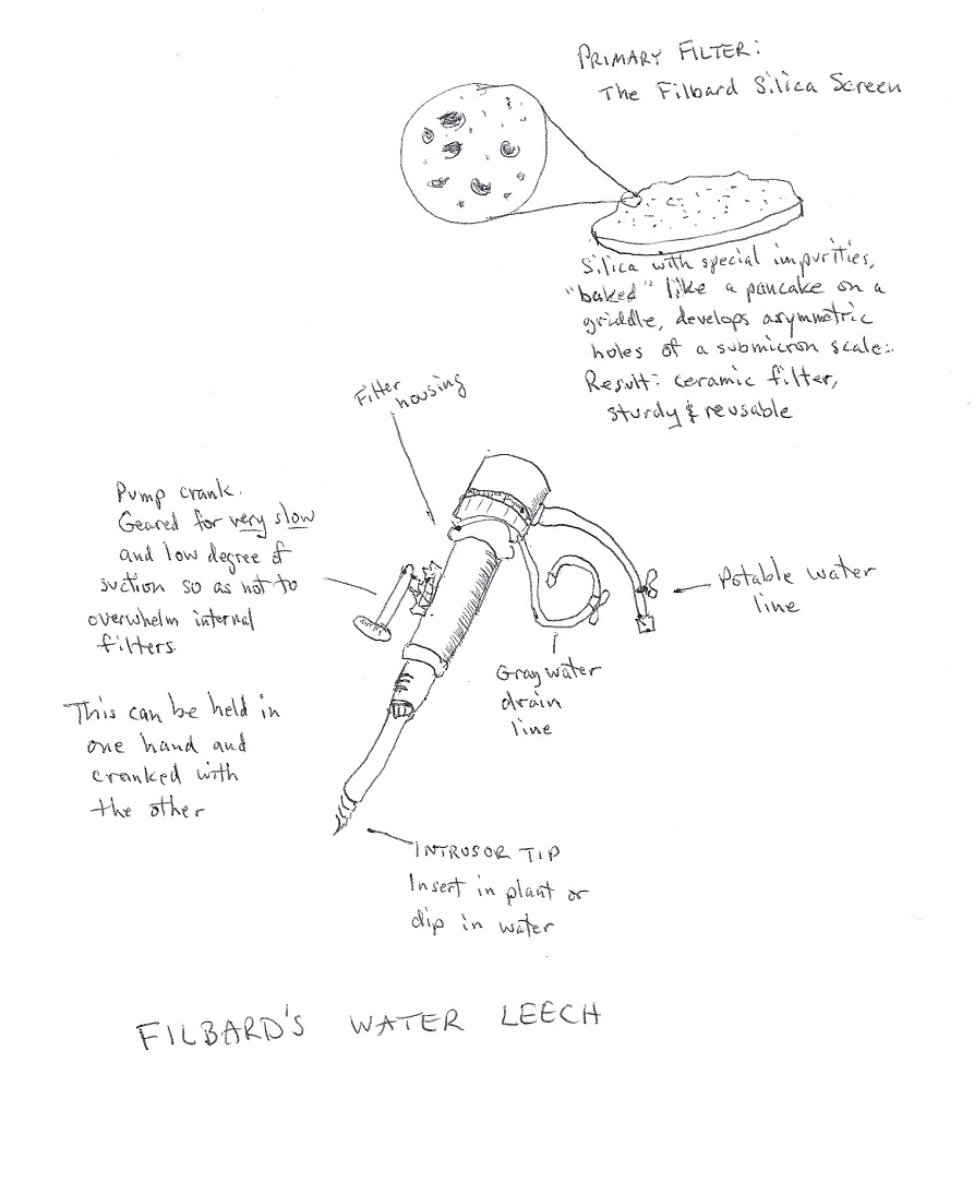 Filbards Water Leech The Water Leech: A Steampunk Device for Wicked Norths Westward Game